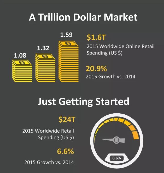 lemonstand infographic