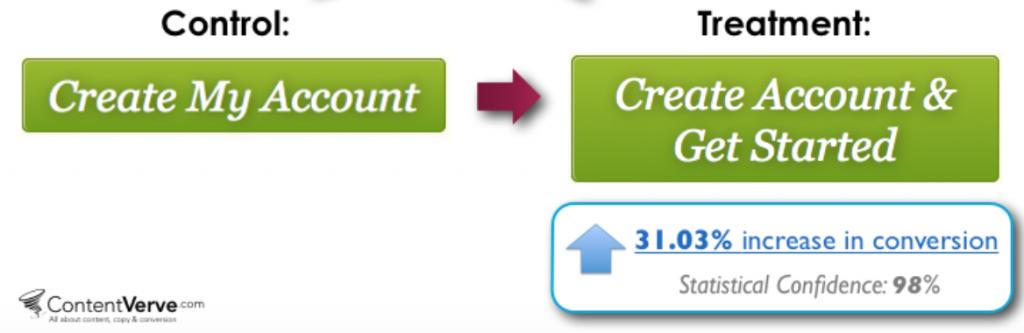 Benefit laden eCommerce CTAs