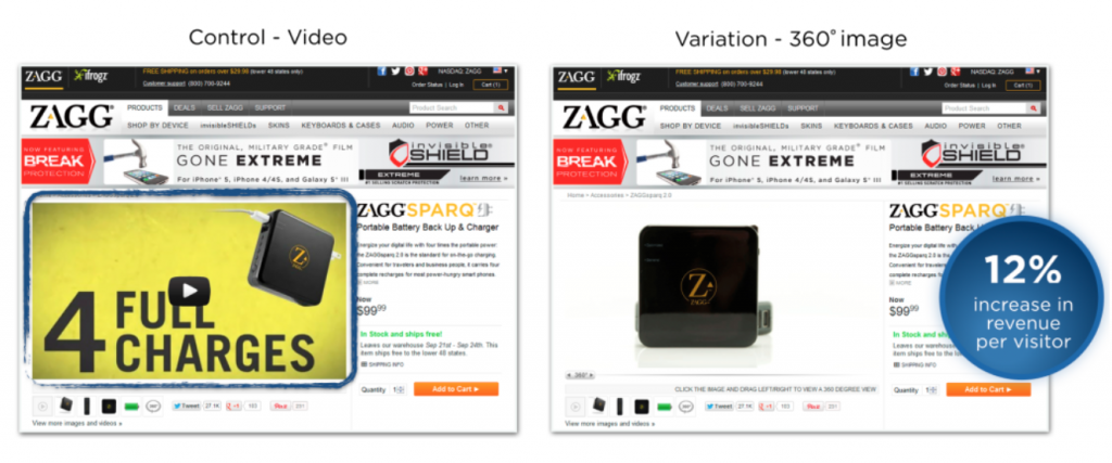 Improve eCommerce conversions with great images