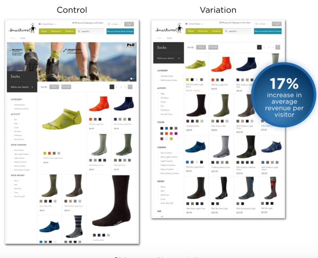 eCommerce image organisation increases conversions