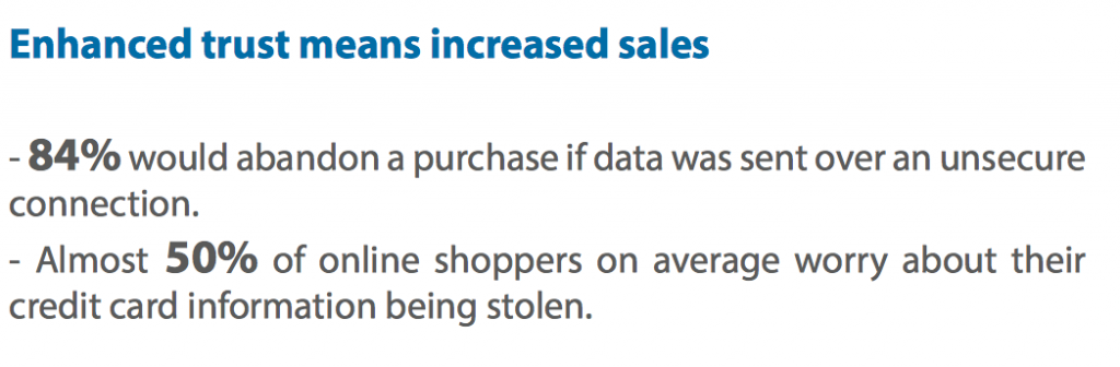 Effect of trust in eCommerce