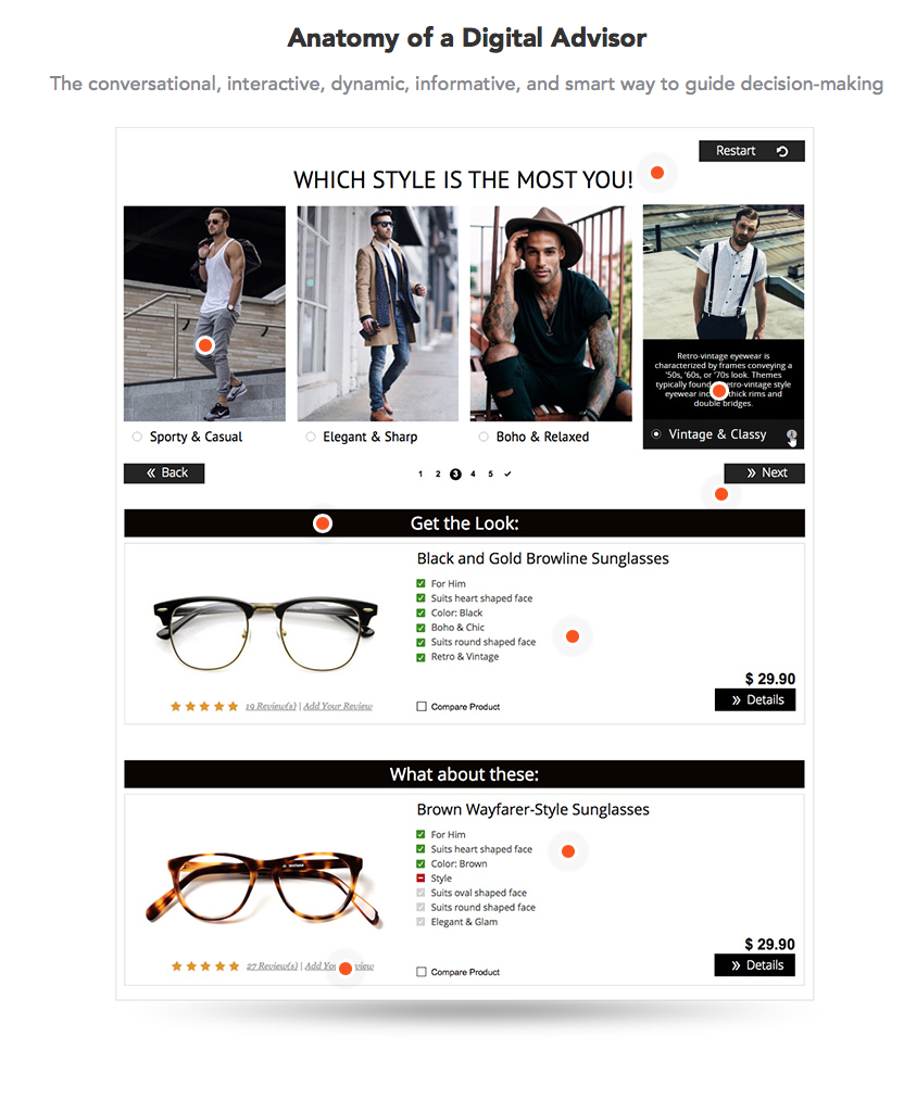 Guided selling in eCommerce