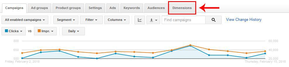 Ecommerce adwords dimensions tab